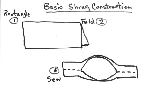 All it takes is three easy steps to construct a shrug.