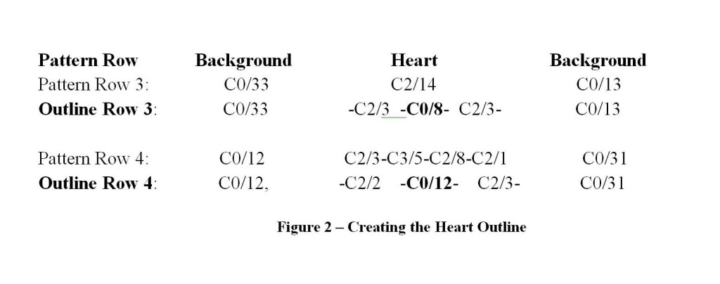 Fig2-HeartOutline_crpd